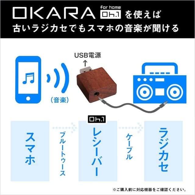 OKARA Oh.1の仕組み
