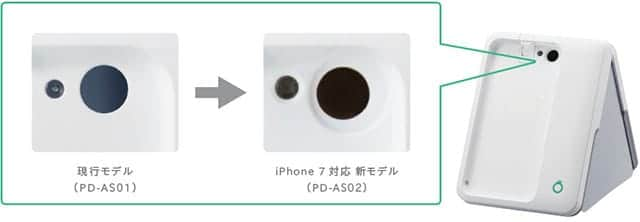 iPhone 7に対応したOmoidori(おもいどり)が発売開始