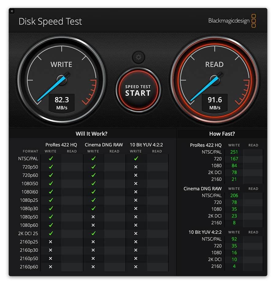サンディスク SDDR-C531 転送速度結果
