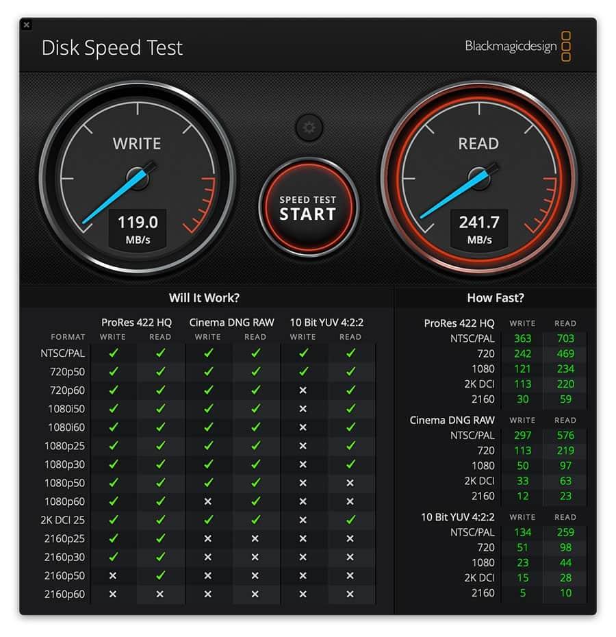 プログレードの転送速度結果 USB-C