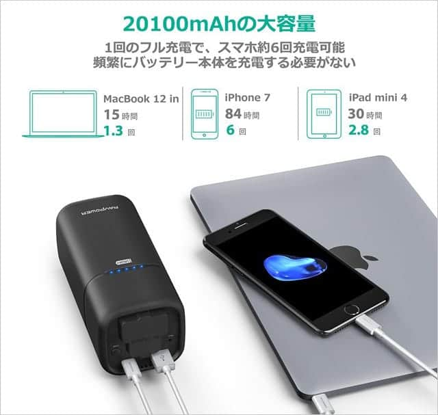 20100mAhの大容量