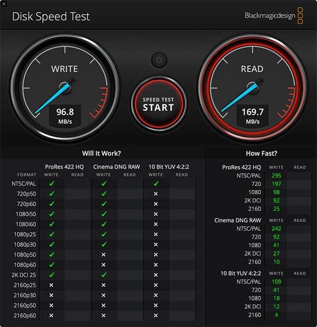 Sandisk Extreme Pro SDカード 速度テスト