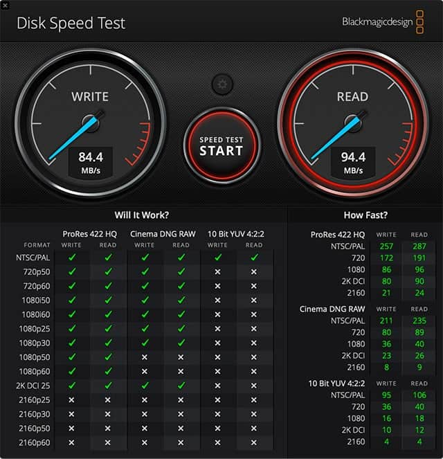 Blackmagic Disk Speed Test 速度計測結果