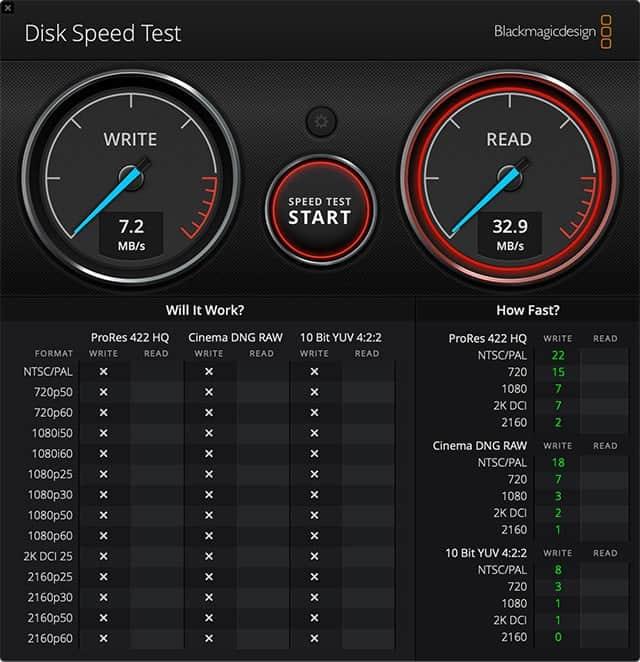 iMac Proとα6400をUSBケーブルで接続した場合の転送速度
