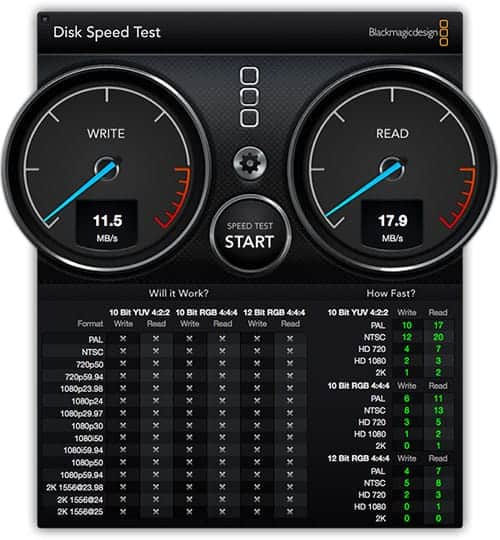 Transcend SDHCカード Class6 8GB 転送速度