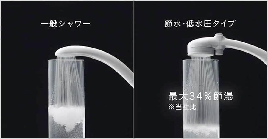 節水タイプなので最大34%節湯できる