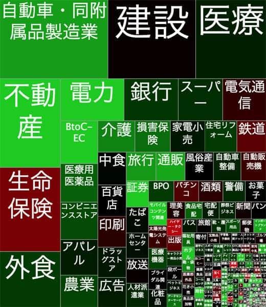 市場規模マップ2015