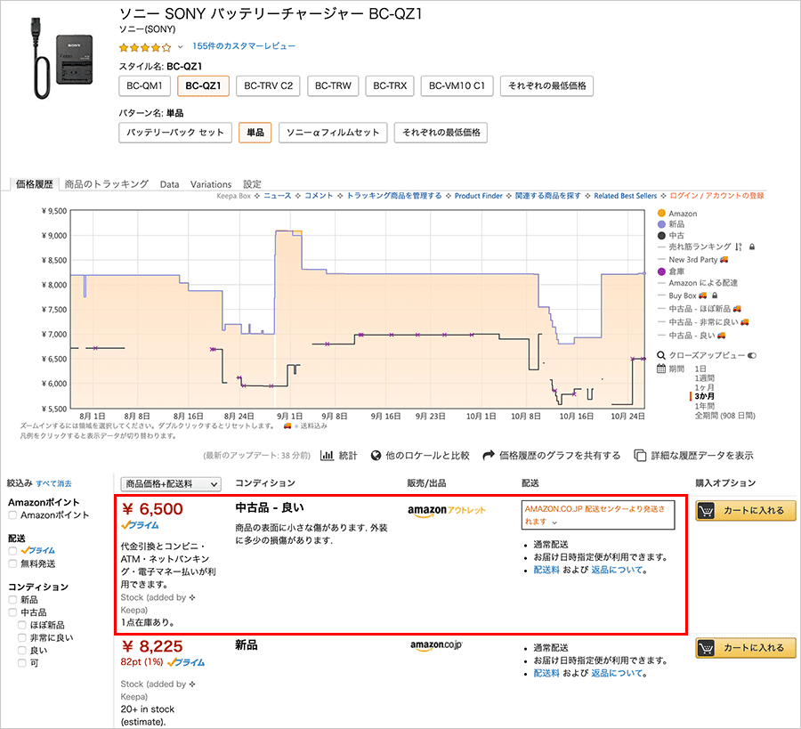 Amazonアウトレットの表示