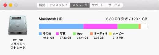 11インチMacbook AirのSSD空き容量  写真削除前