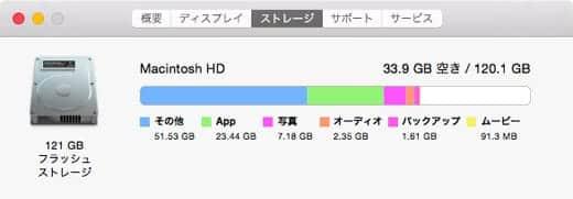 11インチMacBook AirのSSD空容量 写真削除後