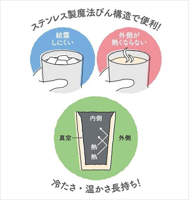 ステンレス製魔法びん構造で便利!