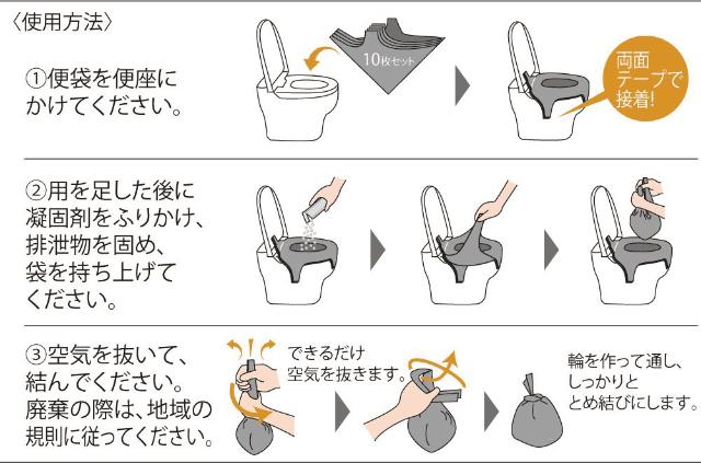 非常用トイレ 防災の達人 使用方法