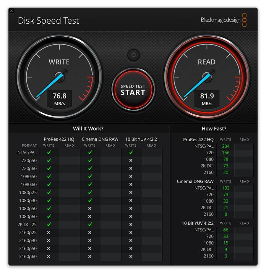 SDカードの転送速度結果
